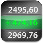 BTW Calculator Pro voor iPhone, iPad en iPod touch